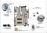 Interieurontwerp woonkamer en gastouder. Arnhem